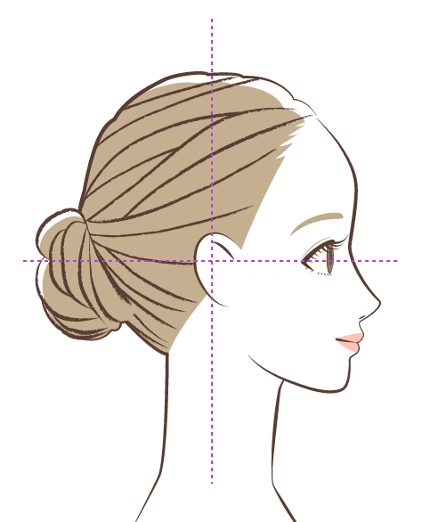 Photo Tip - Right Profile View