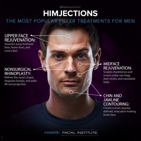 Himjections: The most popular filler treatments for men.